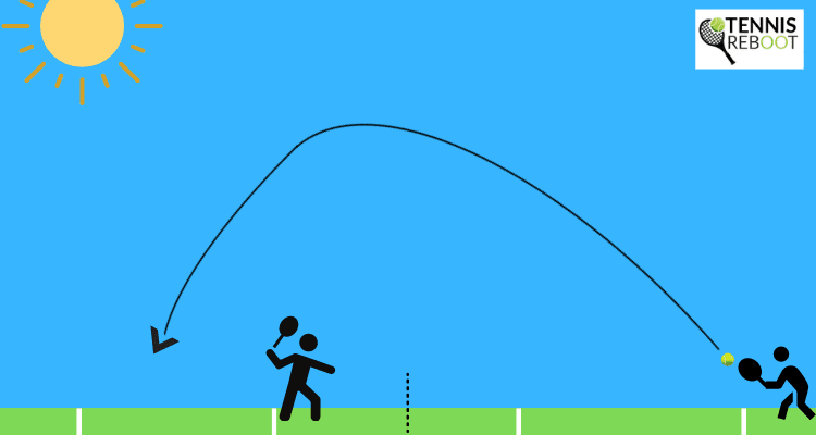 lob trajectory behind opponent