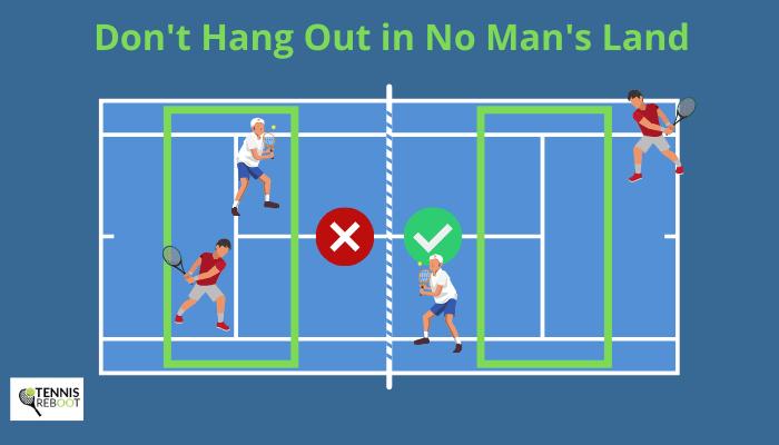 doubles tennis No Man's Land